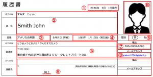 Japanese Cv Format from www.gtalent.jp