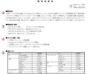 How To Write A Japanese Cv Shokumu Keirekisho For It Engineers Sample For Download G Talent Blog